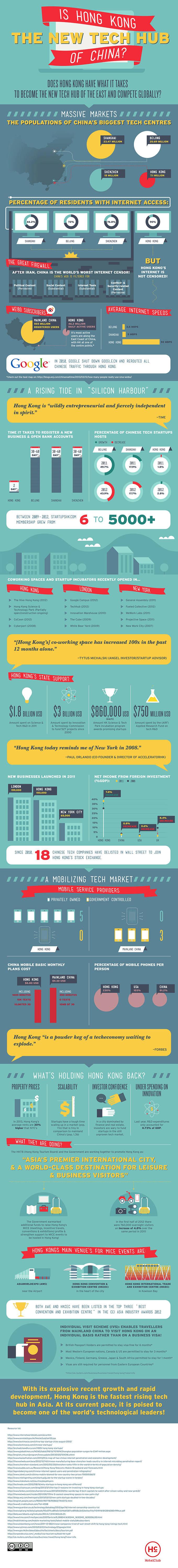 香港能否成為中國的「矽港」?